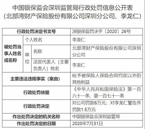 北部湾财险深圳分公司违法遭罚 给被保险人合同外利益
