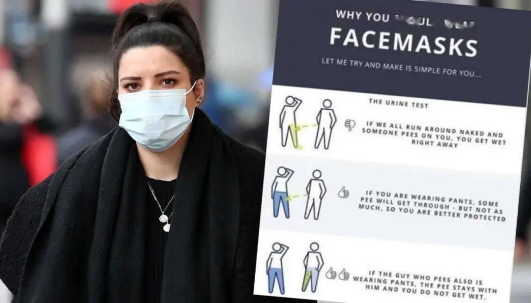 这张催新西兰人戴口罩的图火了!很多人原来都戴错了……
