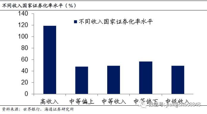 人均国民总收入_人均国民生产总值