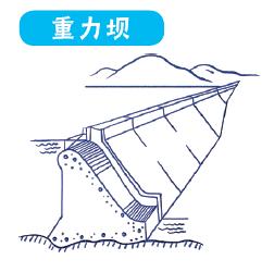 对重力坝的原理与作用_恋与制作人白起图片