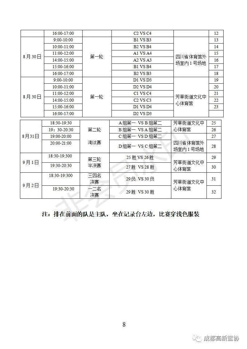"""""""芳草杯""""篮球赛角逐日程【亚博APP】(图2)"""