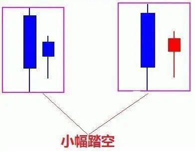 图片[9]-K线是什么?K线的种类解析,K线的48种类型图形全解析来了-图灵波浪理论官网-图灵波浪交易系统