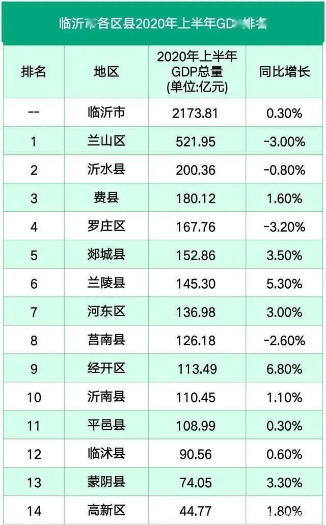 蒙阴县GDP_蒙阴县地图