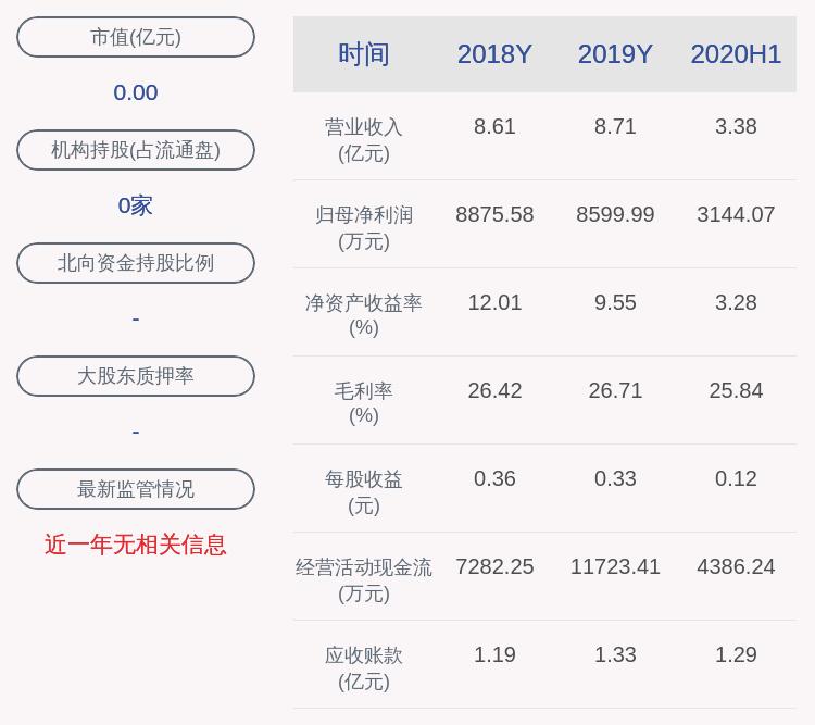 龙利得:公司股票将于2020年9月10日在深交所创业板上市