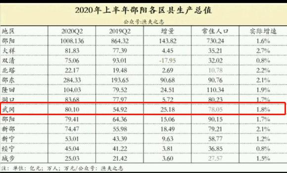 邵阳2020年gdP_2020年邵阳火车站调图