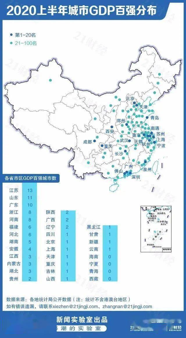 山东省各市人均gdp2020_2018山东各市GDP排名 山东各地市经济数据排行 表
