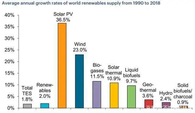 预测2030世界经济总量_世界经济总量排名
