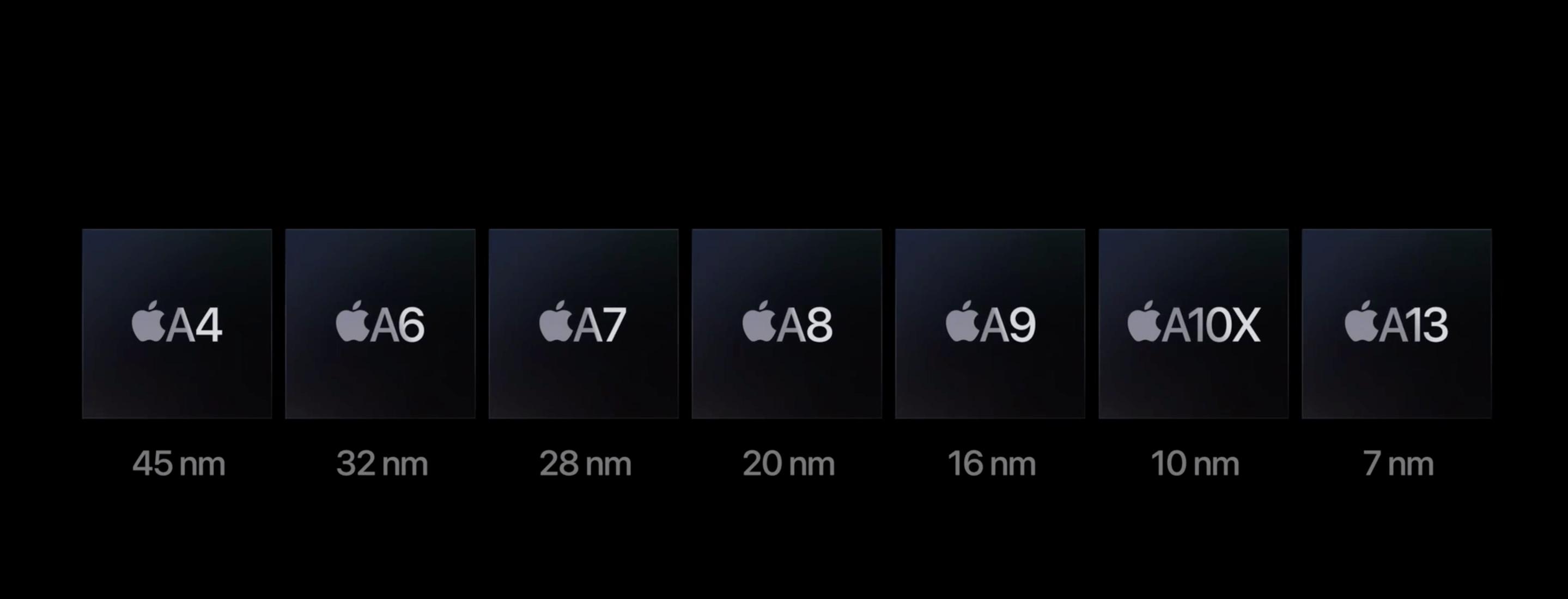 苹果A14芯片解析:iPhone 12性能到底有多强?