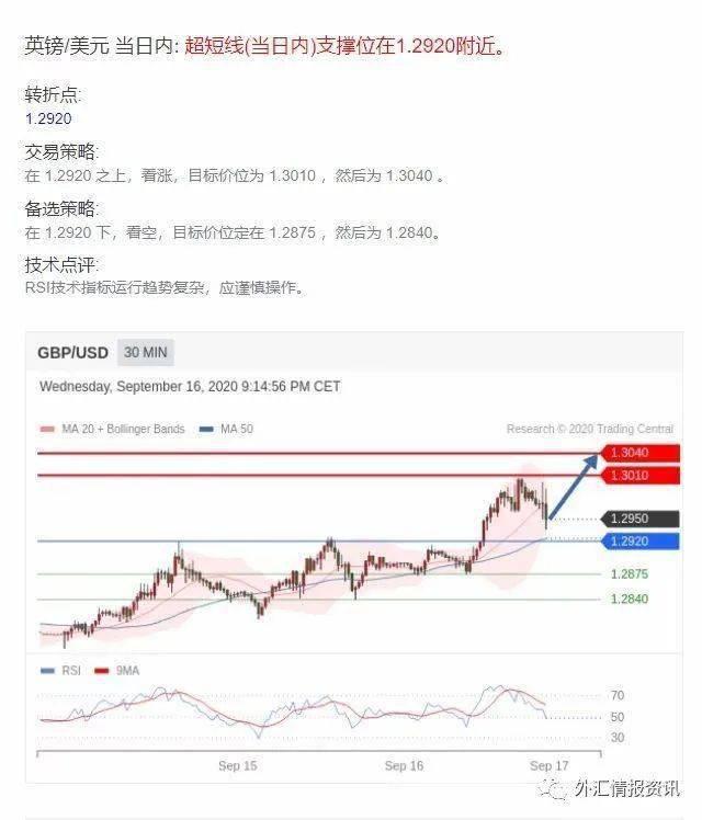 2020年9月17日市场分析