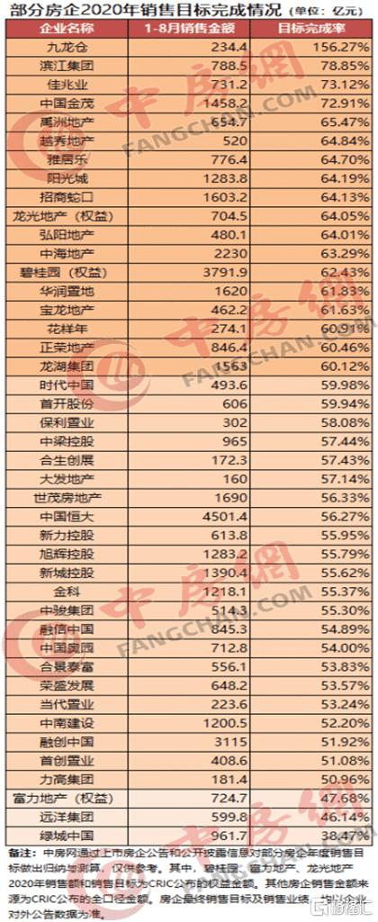 碧桂园(02007.HK):稳健财务凸显抗风险能力,穆迪上调评级至投资级Baa3
