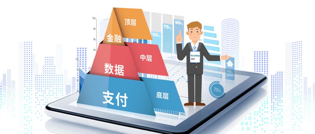 """移卡CEO刘颖麒:用""""调整思惟"""" 建立数字化贸易平台底层逻辑"""