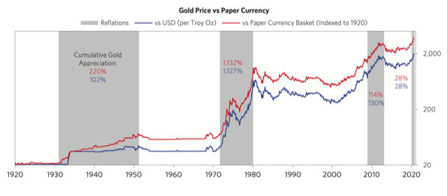 末班车?全球最大对冲基金:现在买入黄金还不算太晚 今年金价将升至2075美元