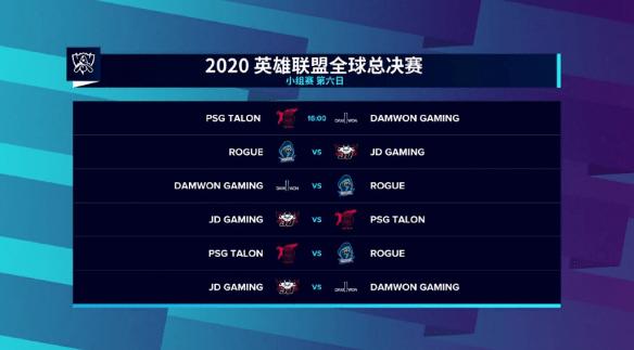 英雄联盟S10:2020全球总决赛小组赛各战队第六日首发名单公布 四个队伍均保持原阵容