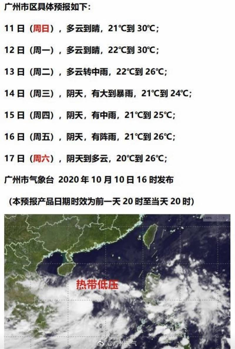 广州气温回归30度!小周末配合晴天 今天休息洗晒为宜