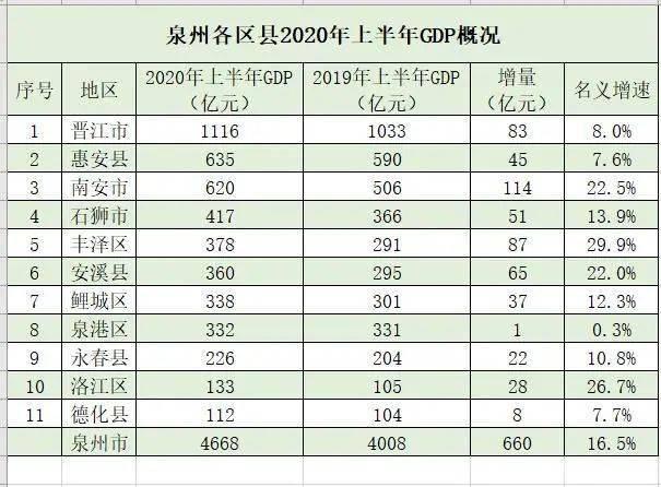 宁夏各市县的gdp_江苏41个县市GDP 人均GDP及经济发展分析