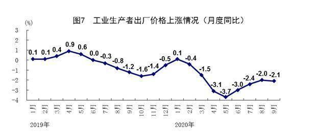 2020第三季度各省经济总量_中国2020各季度gdp