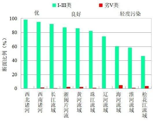 9月337个地级及以上城市平均优良天数比例达91.7%