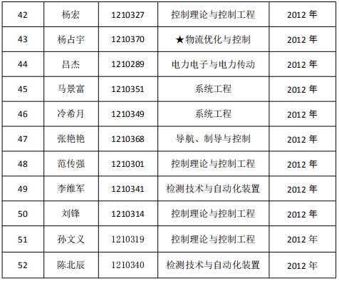 恒达首页东北大学拟清退52名超最长学习年限博士生,一人已读博18年 (图3)