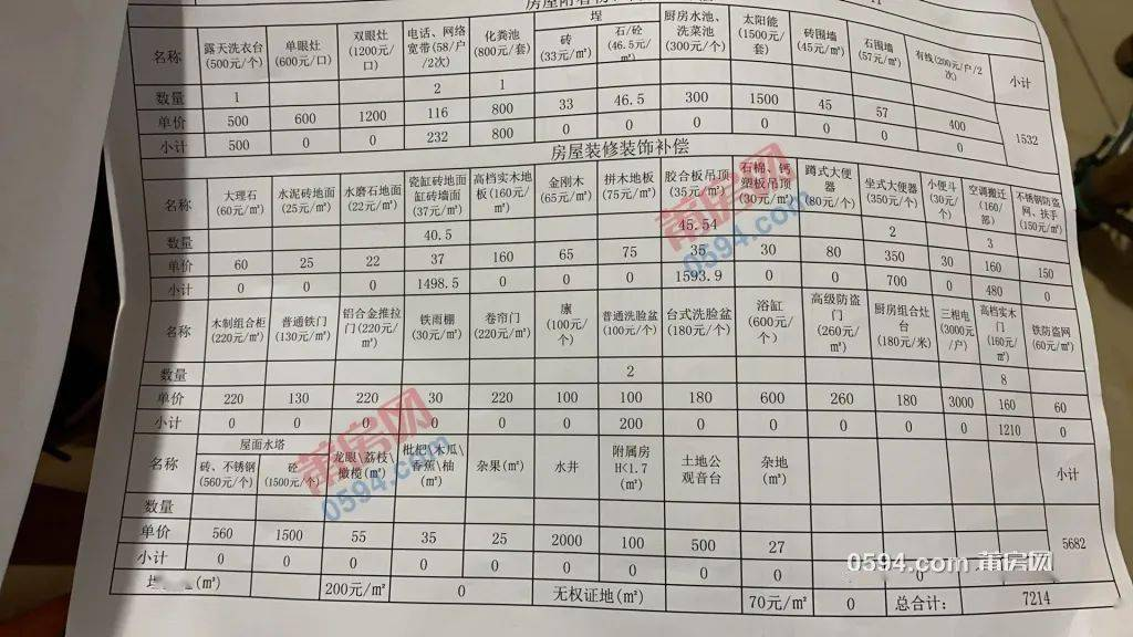 涵江人口_2017年莆田各县区人口排名 仙游荔城秀屿常住人口