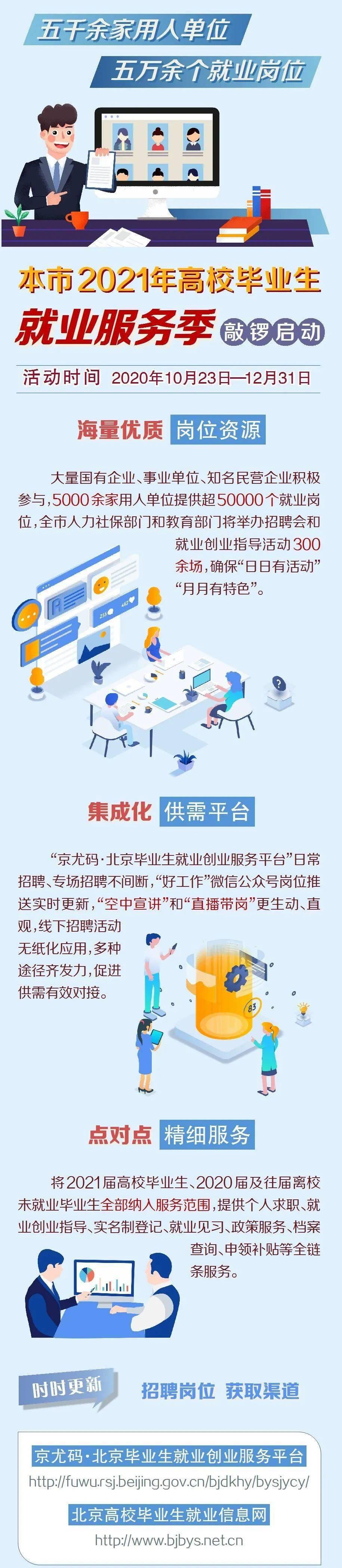 """北京启动高校毕业生就业服务季,5万岗位""""一键对接"""""""