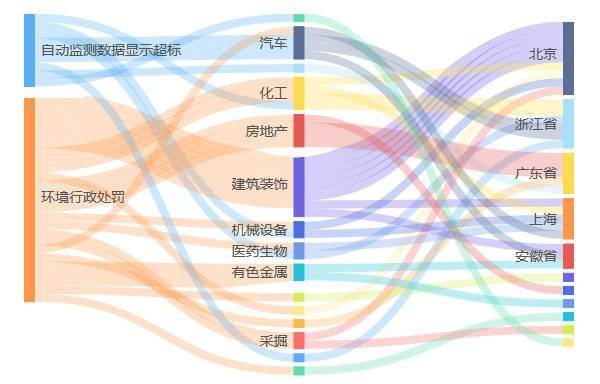 A股绿色周报 9家央企上市公司登风险榜,江淮汽车被罚1.7亿后联营企业再遭处罚