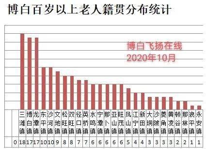 博白县各镇经济总量_博白县地图