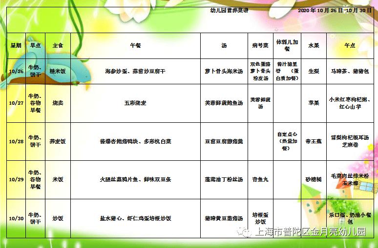 本周菜单  第九周(10月26日【必定赢】(图2)