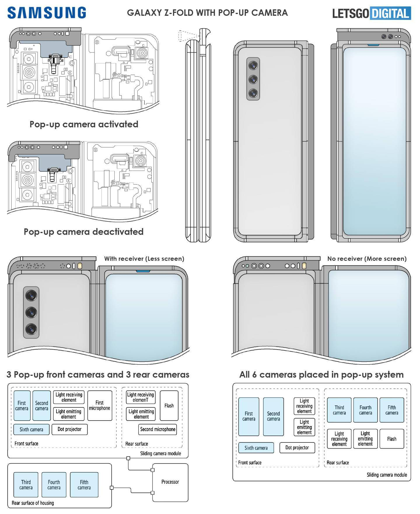 三星新專利︰采用升降式攝像頭的 Galaxy Z Fold