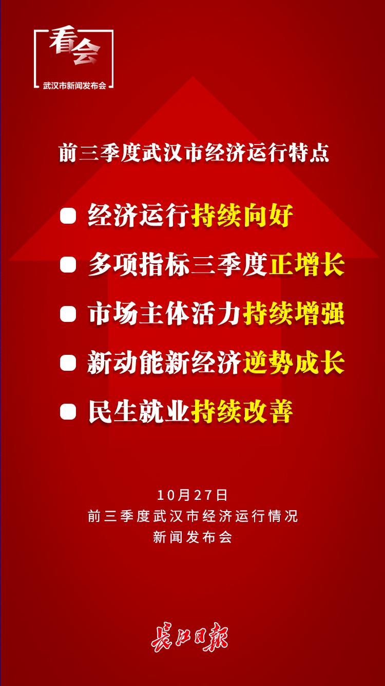 武汉2021前三季度gdp_苏州GDP除将被成都超越还会被武汉杭州南京超越2021年五城GDP推测