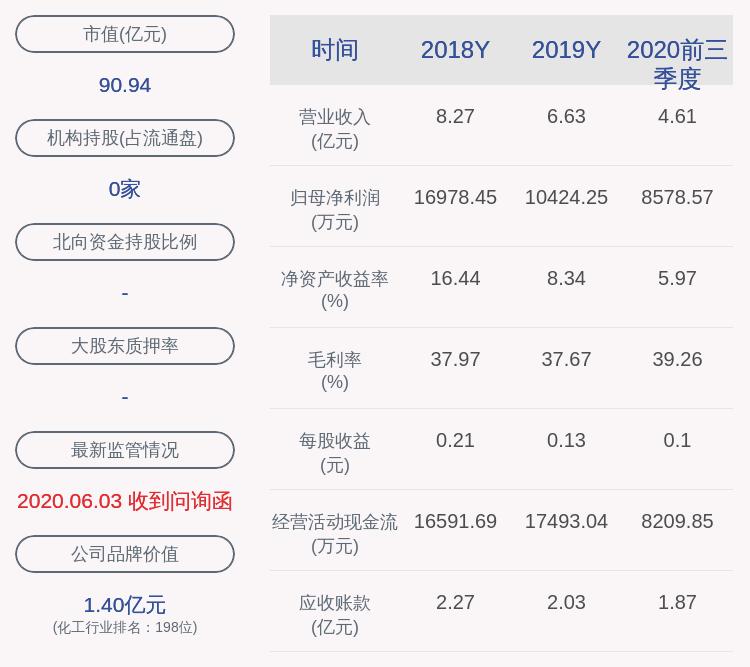 宏和科技:2020年前三季度净利润约8579万元,同比增加5.86%