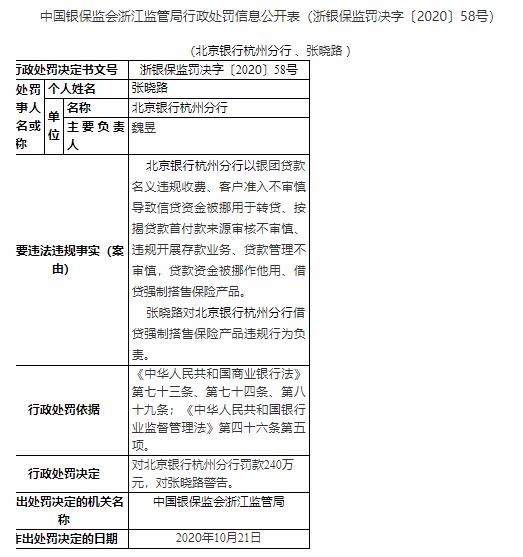 因以借贷强制搭售保险产品等违法违规事实,北京银行遭罚240万元