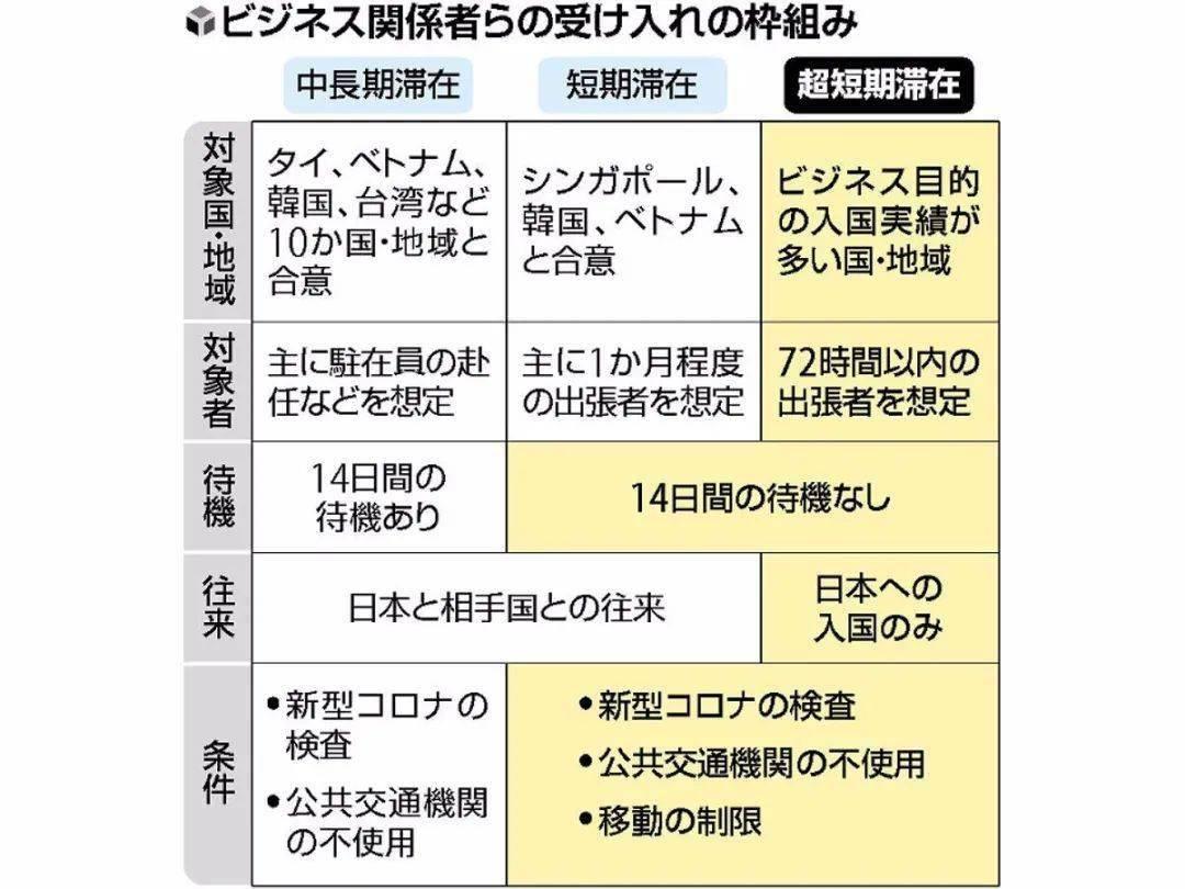 日本 標準 時間
