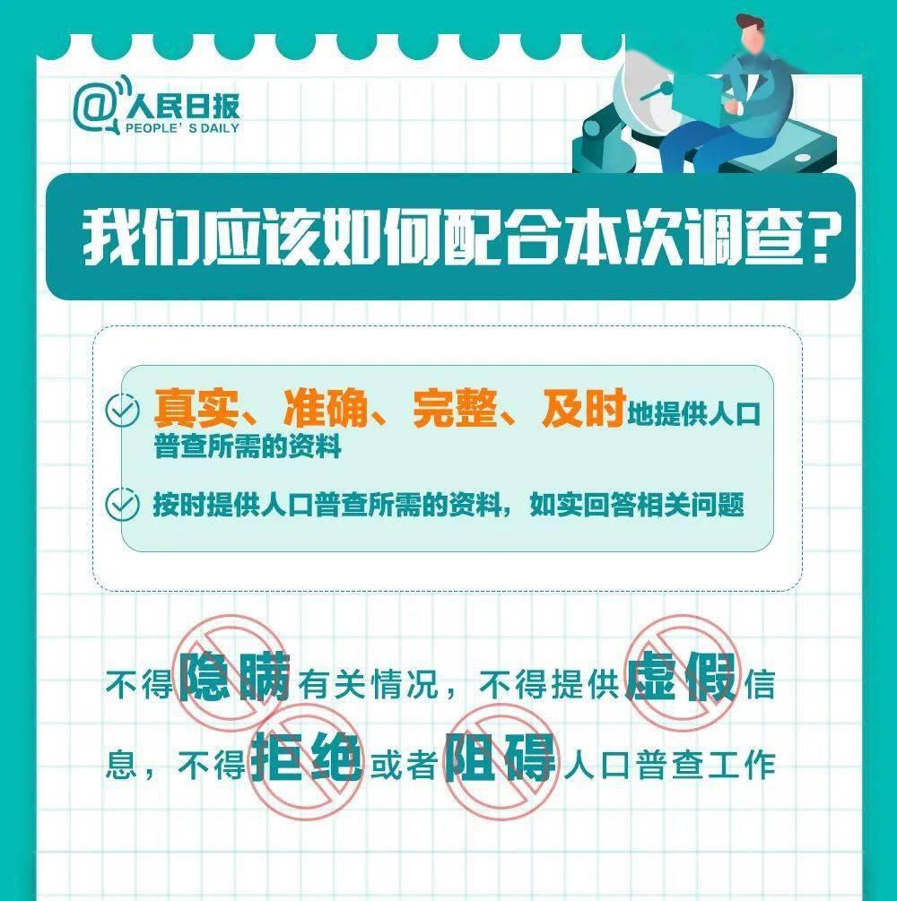 人口普查信_微信人口普查头像图片