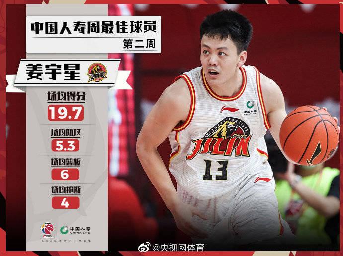 姜宇星和摩尔当选CBA第二周最佳球员