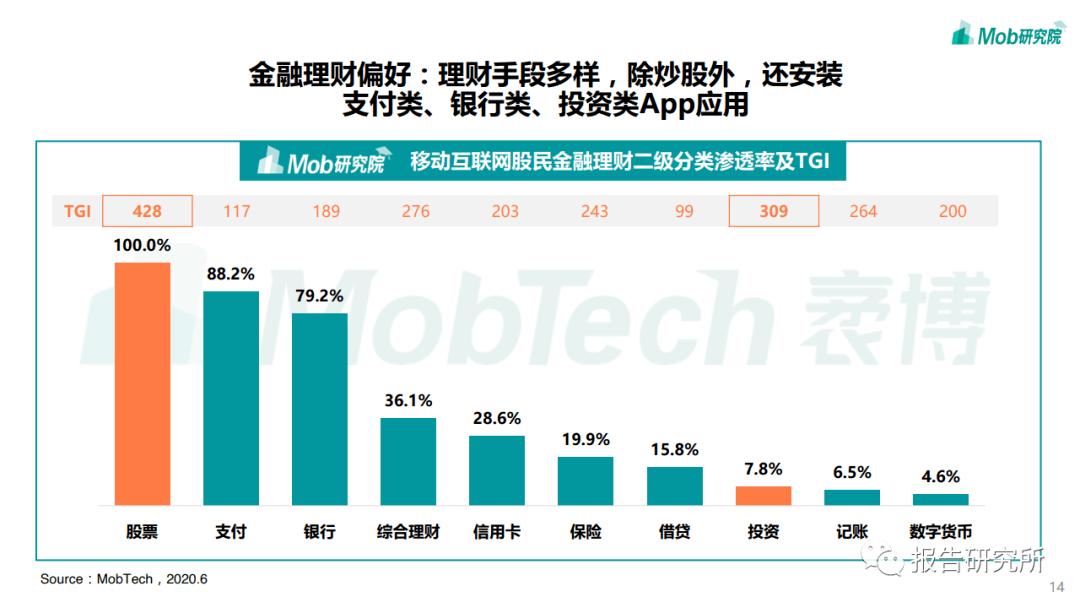 2020中国股民图鉴插图13