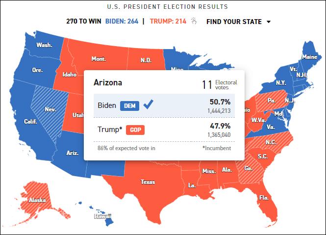 连续起诉三州后,特朗普还想在亚利桑那和内华达发起法律诉讼