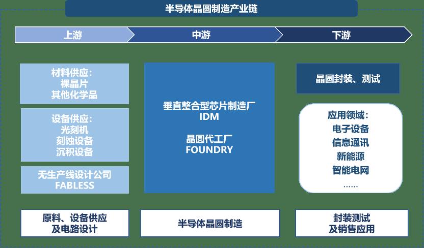 36氪首发|聚焦芯片制造良率提升,「众壹云」正进行数千万元Pre-A轮融资