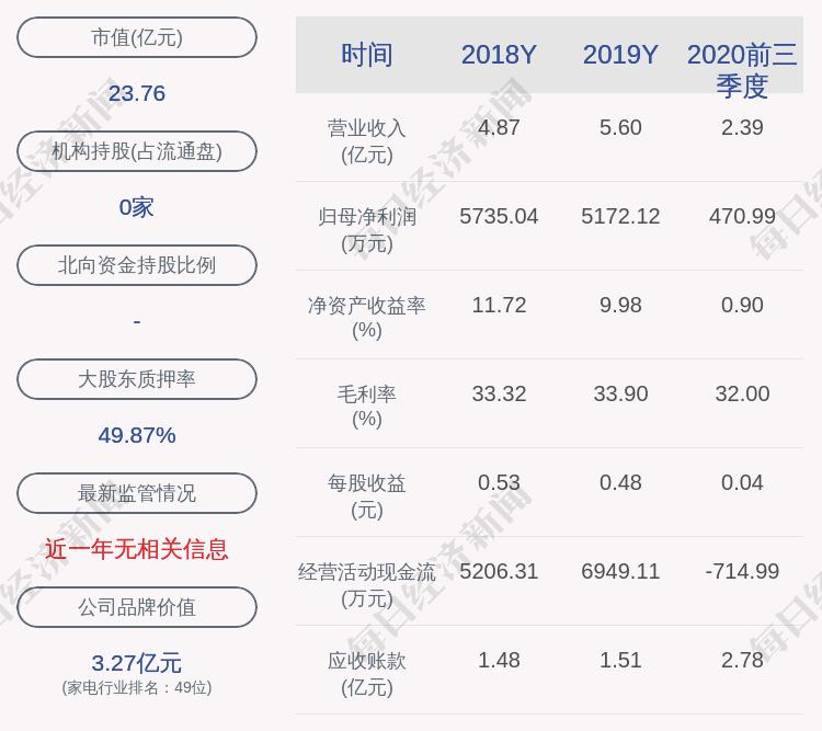 太龙照明:第二期员工持股计划完成股票购买,成交均价20.10元