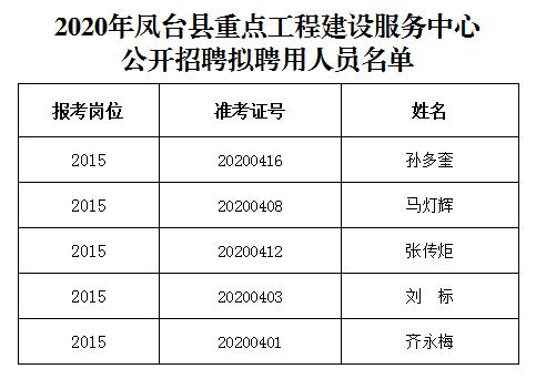 凤台县人口_凤台县的人口