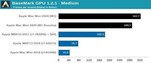 什么?性能强大的 M1 芯片不支持 Docker ?