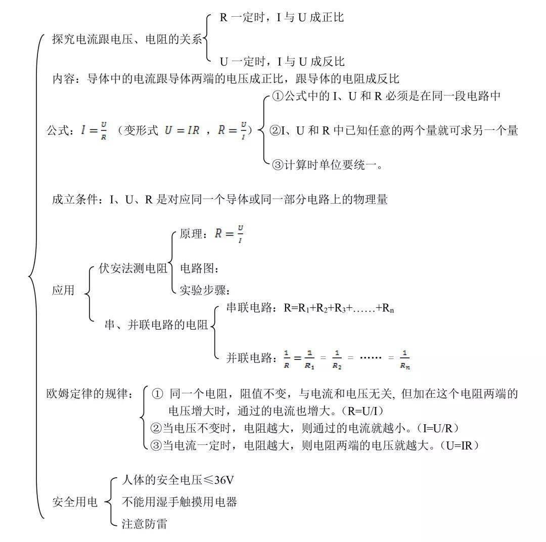 """中考物理:""""欧姆定律""""常考知识点大全,初中生必看!"""
