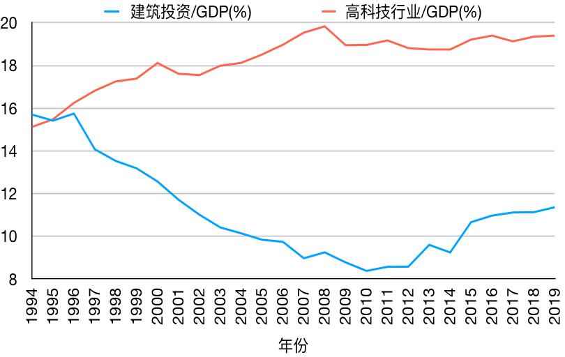 2019东京gdp_东京食尸鬼