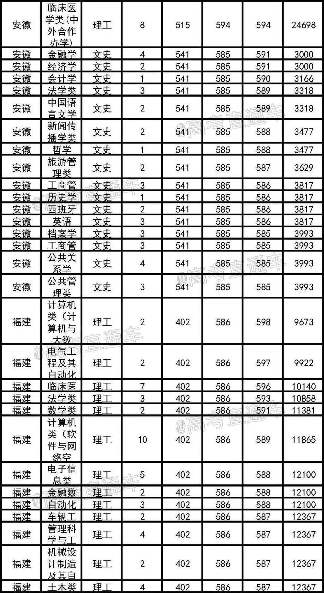 南京信息工程大学排名_南京信息工程大学logo
