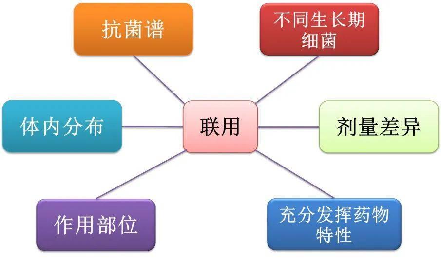 病原菌的灭菌 抑菌原理_干燥灭菌机原理
