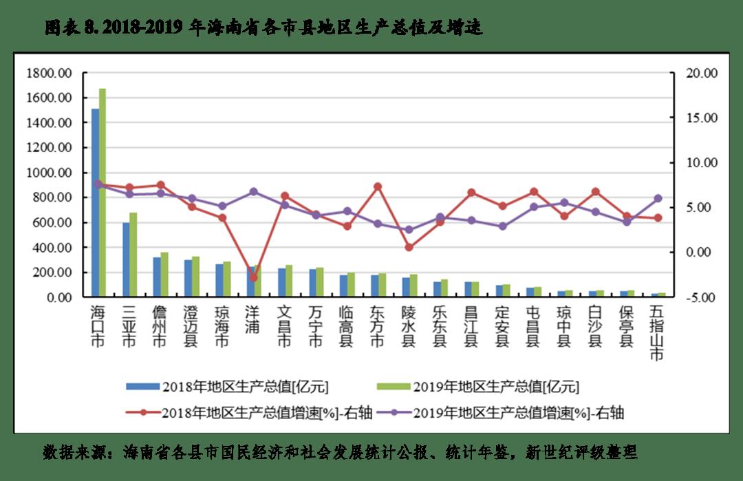 2018年大姚县经济总量_大姚县民族中学