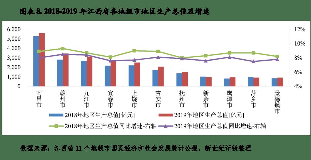 全国经济总量排名2019_世界经济总量排名
