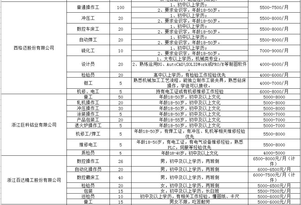 阜阳外来人口量_阜阳火车站图片