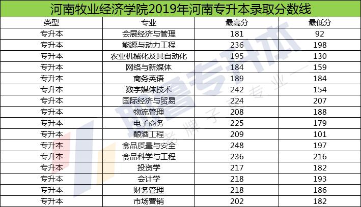 OD体育: 河南牧业经济学院2016(图2)