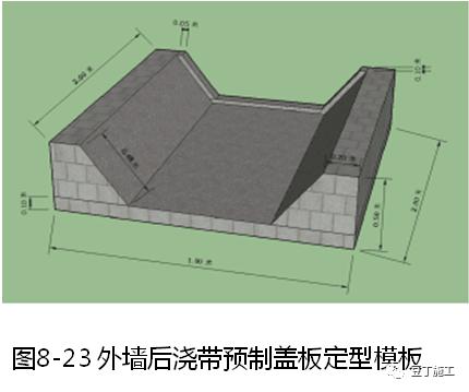 大量样板照片!钢筋、模板、混凝土及砌体施工工艺标准化手册