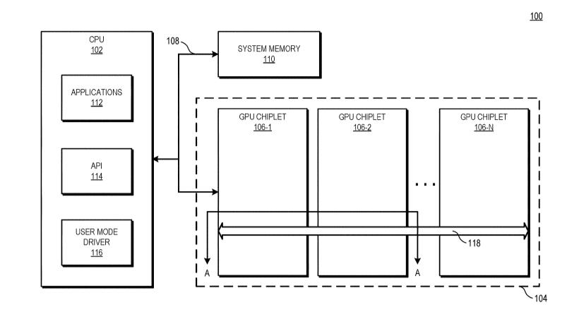 AMD微芯片专利曝光:能让流处理器数量暴涨